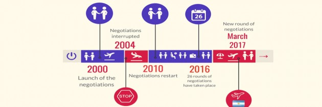 Tratado de libre Comercio EU- Mercosur: Impactos regionales.